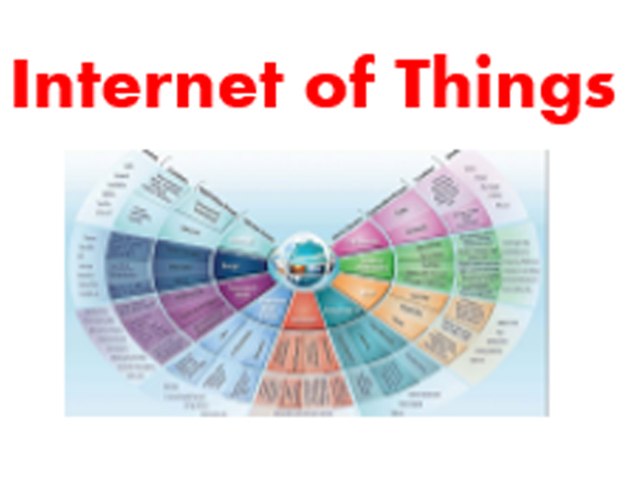 Internet of Things: Business Opportunities